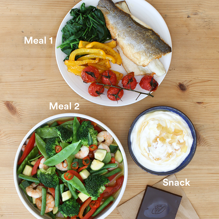 2 day diet meal plan